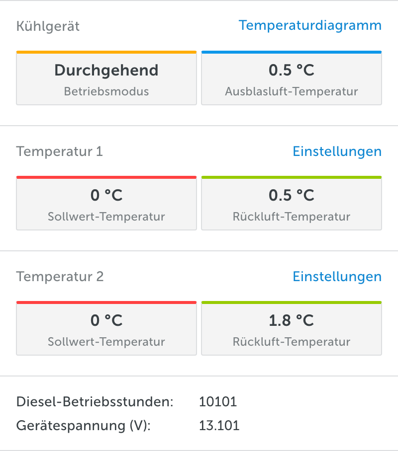 Kühlgerätdaten Kühlgerätparameter Kühlgerättemperaturdaten Kuehlgeraet Desktop Tablet Mobile Android iOS iPhone App Applikation Software